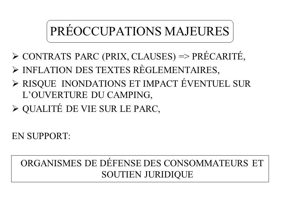 PRÉOCCUPATIONS MAJEURES CONTRATS PARC (PRIX, CLAUSES) => PRÉCARITÉ, INFLATION DES TEXTES RÈGLEMENTAIRES, RISQUE INONDATIONS ET IMPACT ÉVENTUEL SUR LOU