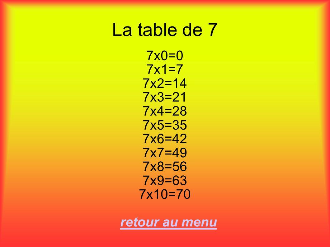 La table de 7 7x0=0 7x1=7 7x2=14 7x3=21 7x4=28 7x5=35 7x6=42 7x7=49 7x8=56 7x9=63 7x10=70 retour au menu