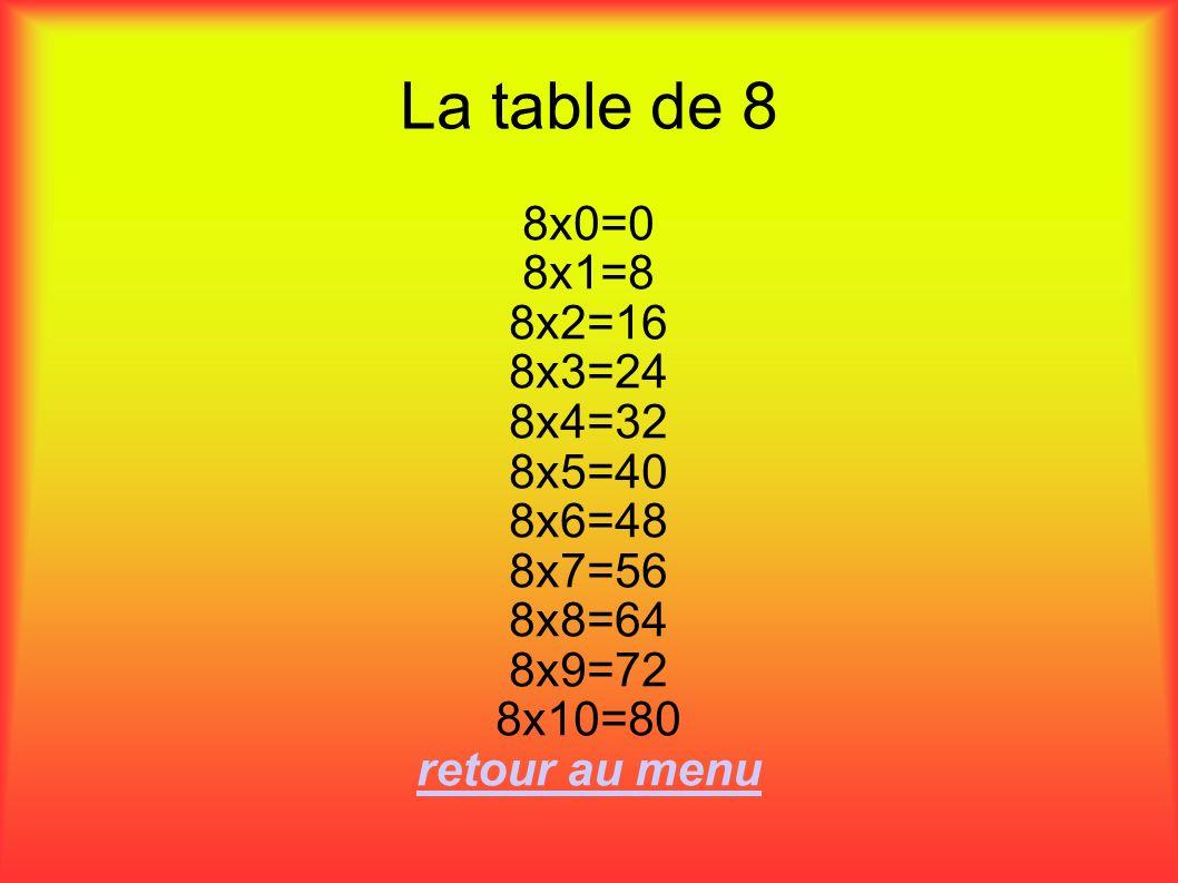 La table de 8 8x0=0 8x1=8 8x2=16 8x3=24 8x4=32 8x5=40 8x6=48 8x7=56 8x8=64 8x9=72 8x10=80 retour au menu