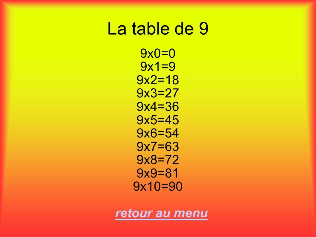 La table de 9 9x0=0 9x1=9 9x2=18 9x3=27 9x4=36 9x5=45 9x6=54 9x7=63 9x8=72 9x9=81 9x10=90 retour au menu