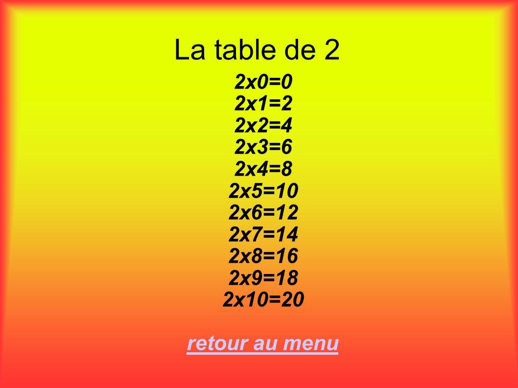 La table de 2 2x0=0 2x1=2 2x2=4 2x3=6 2x4=8 2x5=10 2x6=12 2x7=14 2x8=16 2x9=18 2x10=20 retour au menu