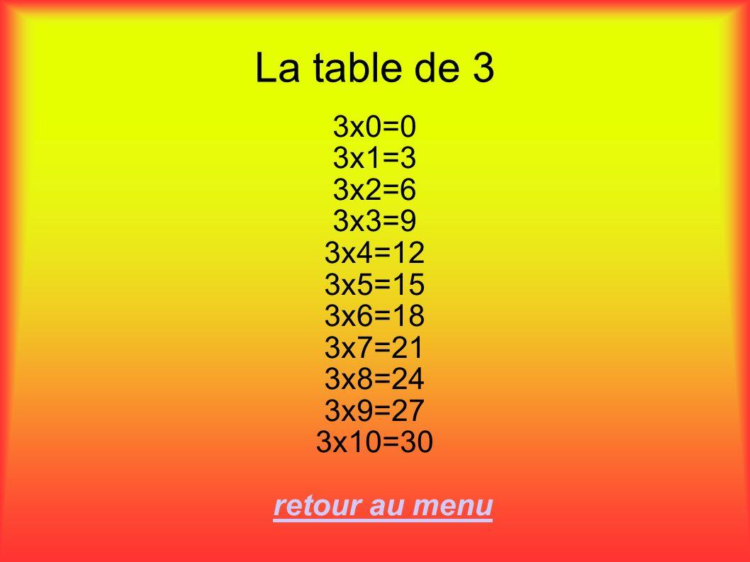 La table de 3 3x0=0 3x1=3 3x2=6 3x3=9 3x4=12 3x5=15 3x6=18 3x7=21 3x8=24 3x9=27 3x10=30 retour au menu