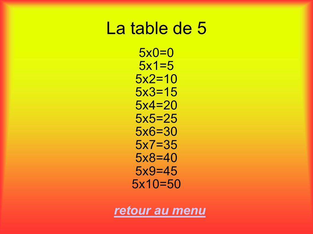 La table de 5 5x0=0 5x1=5 5x2=10 5x3=15 5x4=20 5x5=25 5x6=30 5x7=35 5x8=40 5x9=45 5x10=50 retour au menu