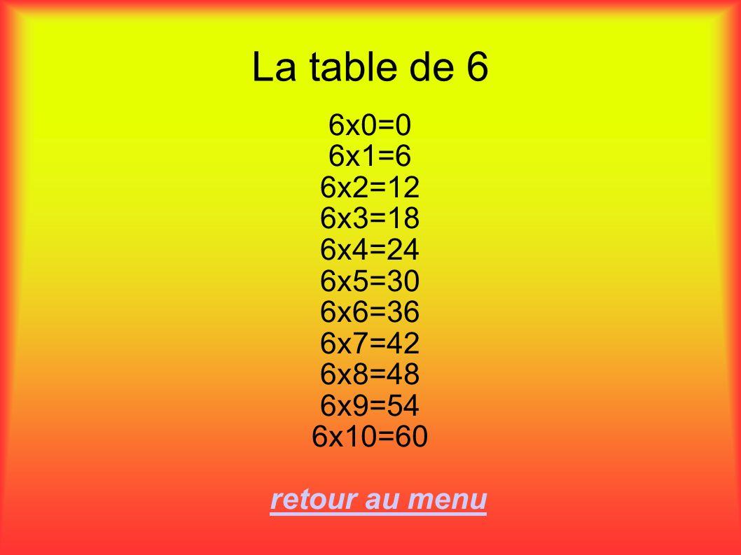 La table de 6 6x0=0 6x1=6 6x2=12 6x3=18 6x4=24 6x5=30 6x6=36 6x7=42 6x8=48 6x9=54 6x10=60 retour au menu