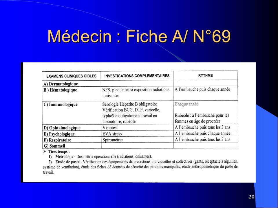 20 Médecin : Fiche A/ N°69