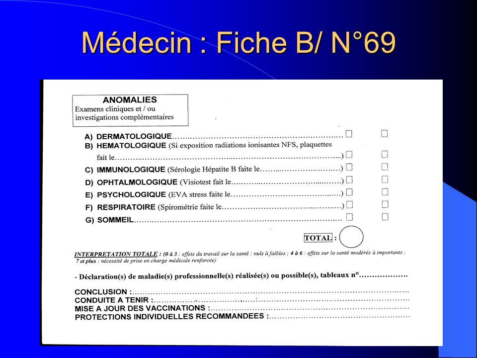 21 Médecin : Fiche B/ N°69