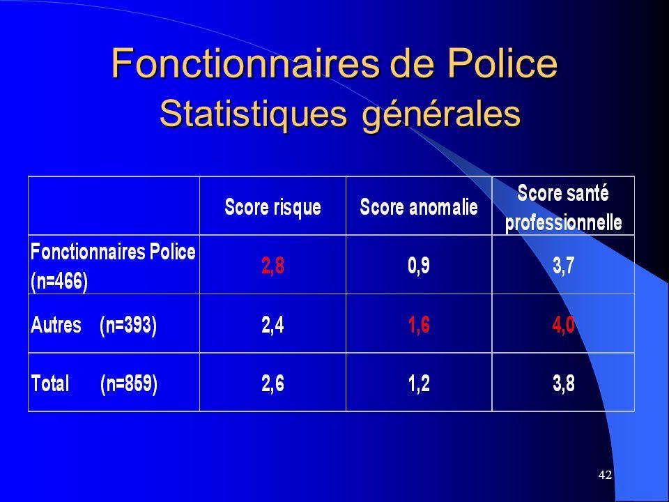 42 Fonctionnaires de Police Statistiques générales