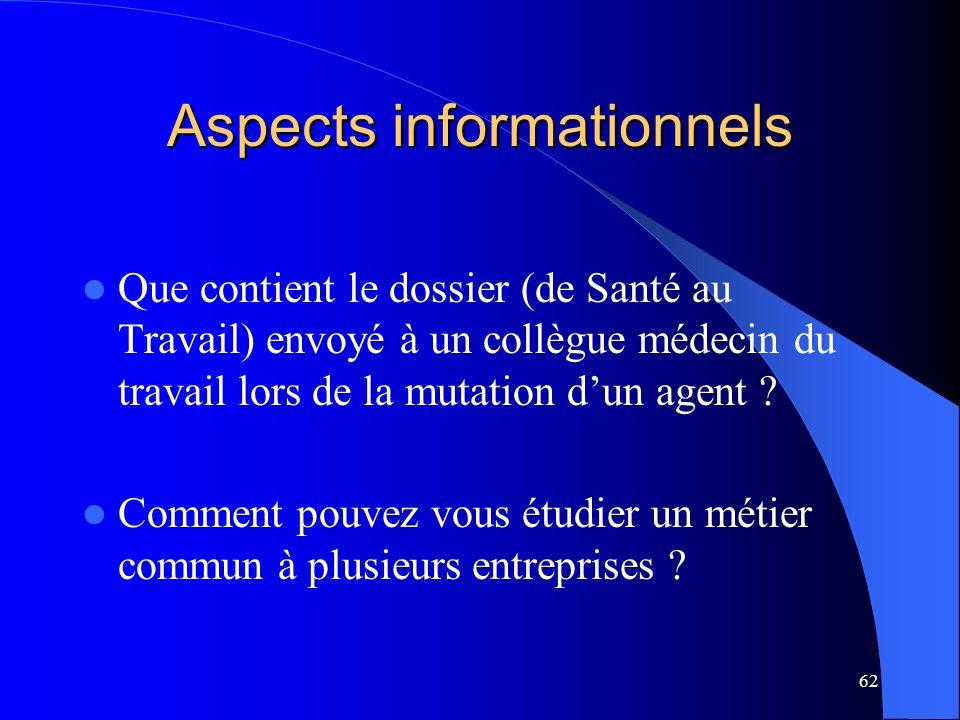62 Aspects informationnels Que contient le dossier (de Santé au Travail) envoyé à un collègue médecin du travail lors de la mutation dun agent .