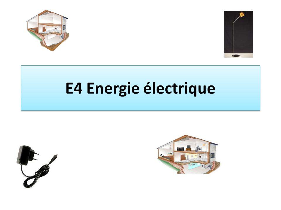 I) Énergie électrique 1)son unité Lénergie se note E et se mesure en Joules (J) dans le système international.