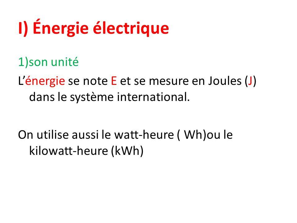 I) Énergie électrique 1)son unité Lénergie se note E et se mesure en Joules (J) dans le système international. On utilise aussi le watt-heure ( Wh)ou