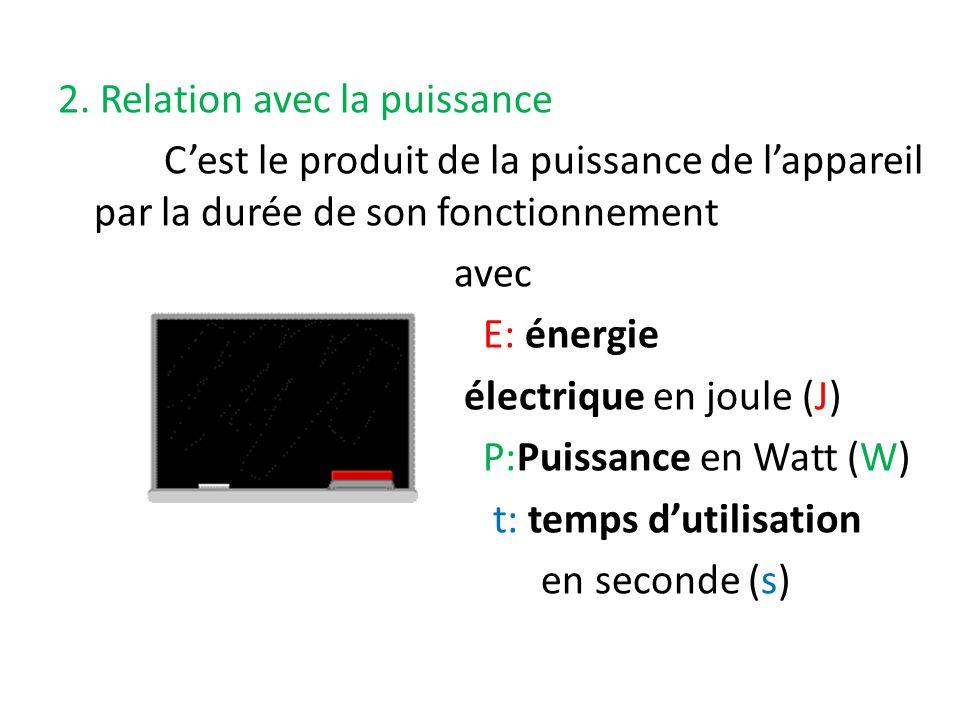 2. Relation avec la puissance Cest le produit de la puissance de lappareil par la durée de son fonctionnement avec E: énergie électrique en joule (J)
