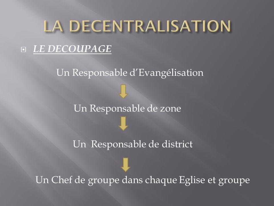 LE DECOUPAGE Un Responsable dEvangélisation Un Responsable de zone Un Responsable de district Un Chef de groupe dans chaque Eglise et groupe
