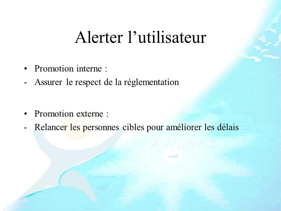 Alerter lutilisateur Promotion interne : -Assurer le respect de la réglementation Promotion externe : -Relancer les personnes cibles pour améliorer le