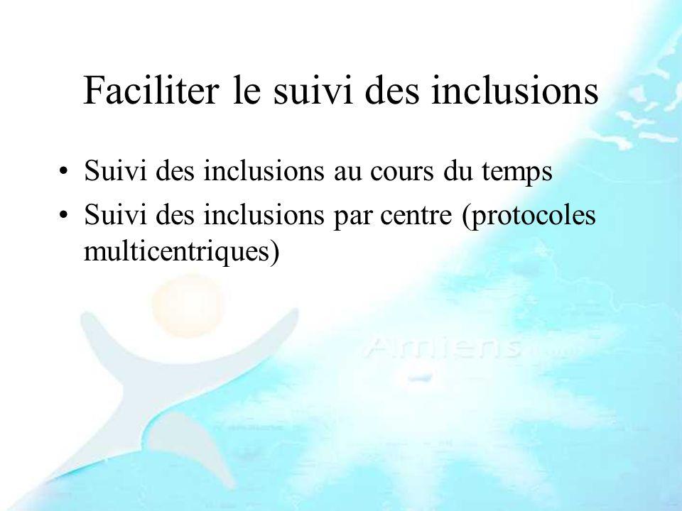 Faciliter le suivi des inclusions Suivi des inclusions au cours du temps Suivi des inclusions par centre (protocoles multicentriques)