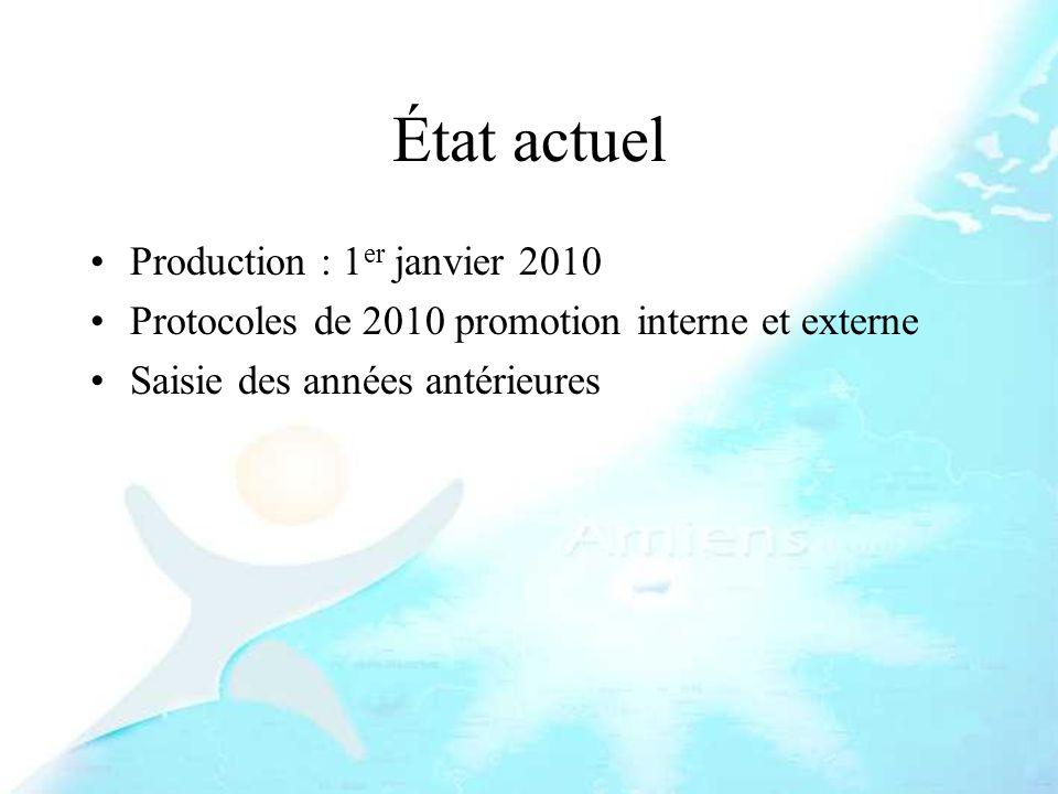 État actuel Production : 1 er janvier 2010 Protocoles de 2010 promotion interne et externe Saisie des années antérieures