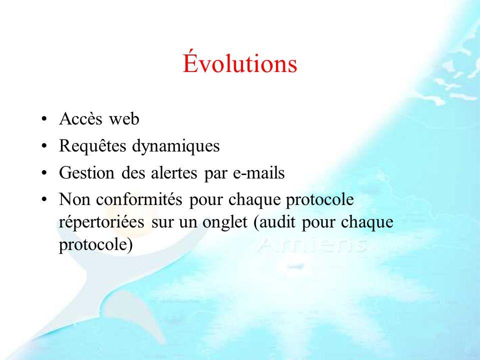 Évolutions Accès web Requêtes dynamiques Gestion des alertes par e-mails Non conformités pour chaque protocole répertoriées sur un onglet (audit pour