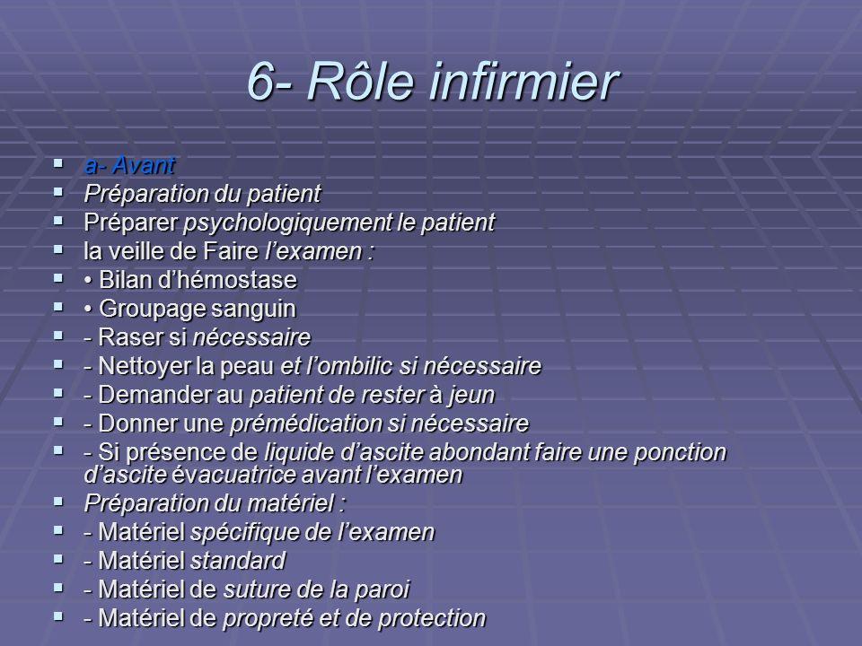 6- Rôle infirmier a- Avant a- Avant Préparation du patient Préparation du patient Préparer psychologiquement le patient Préparer psychologiquement le