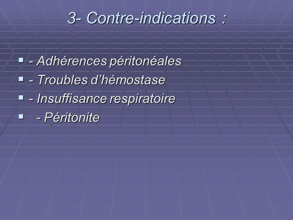 3- Contre-indications : - Adhérences péritonéales - Adhérences péritonéales - Troubles dhémostase - Troubles dhémostase - Insuffisance respiratoire -