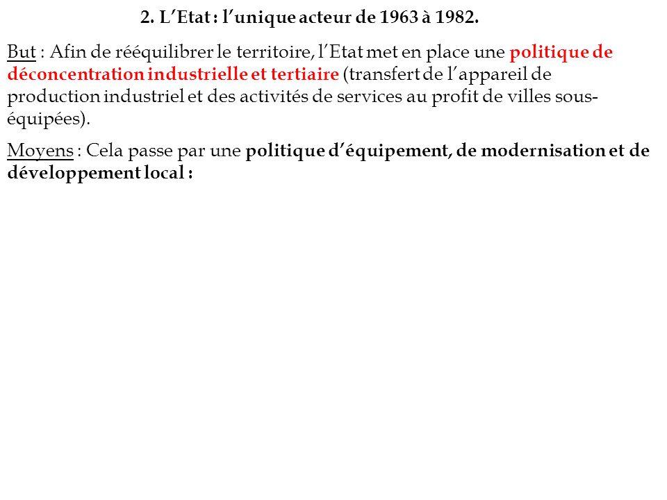 2. LEtat : lunique acteur de 1963 à 1982. But : Afin de rééquilibrer le territoire, lEtat met en place une politique de déconcentration industrielle e