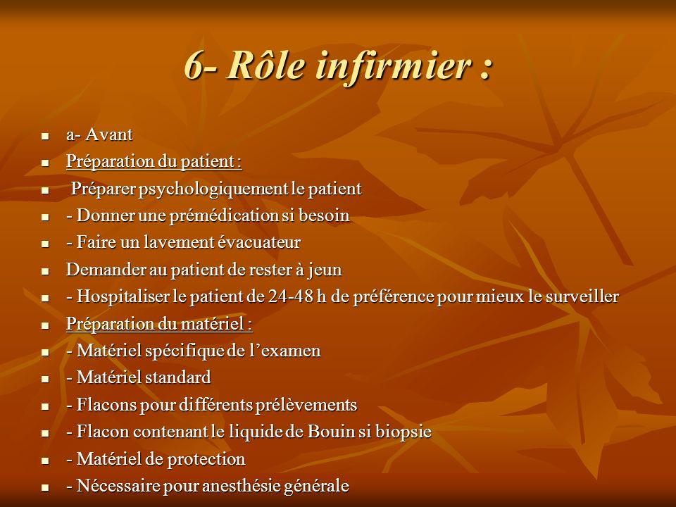6- Rôle infirmier : a- Avant a- Avant Préparation du patient : Préparation du patient : Préparer psychologiquement le patient Préparer psychologiqueme