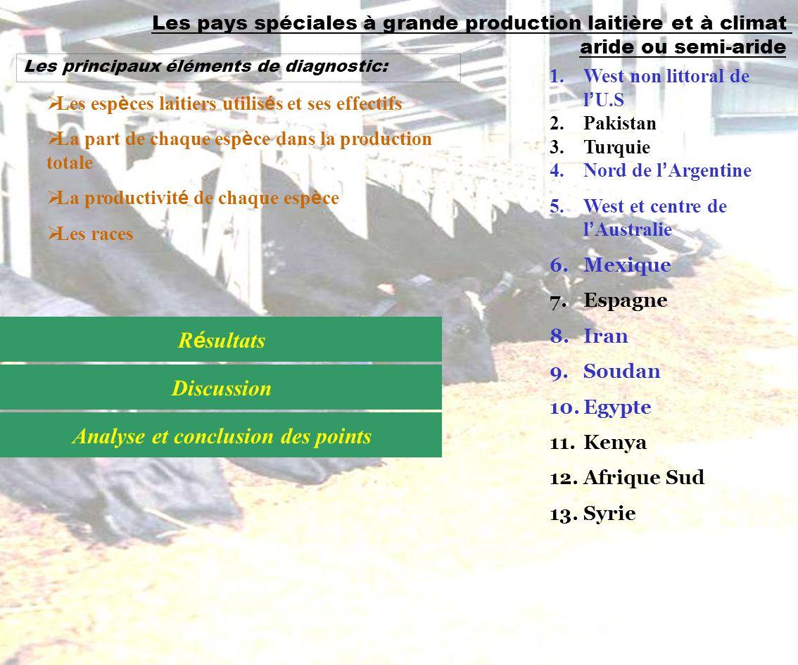 Les pays spéciales à grande production laitière et à climat aride ou semi-aride 1.West non littoral de l U.S 2.Pakistan 3.Turquie 4.Nord de l Argentin