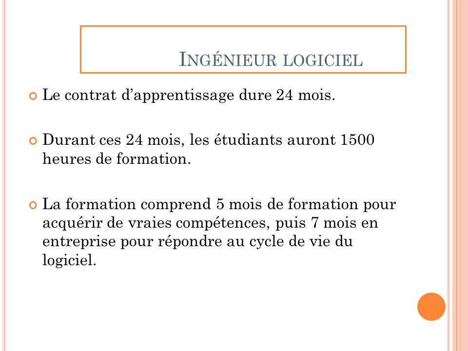 I NGÉNIEUR LOGICIEL Le contrat dapprentissage dure 24 mois.