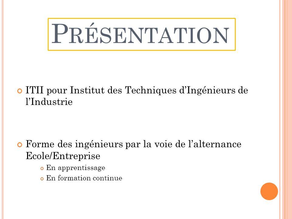P RÉSENTATION ITII pour Institut des Techniques dIngénieurs de lIndustrie Forme des ingénieurs par la voie de lalternance Ecole/Entreprise En apprentissage En formation continue