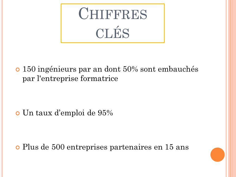 C HIFFRES CLÉS 150 ingénieurs par an dont 50% sont embauchés par l entreprise formatrice Un taux demploi de 95% Plus de 500 entreprises partenaires en 15 ans