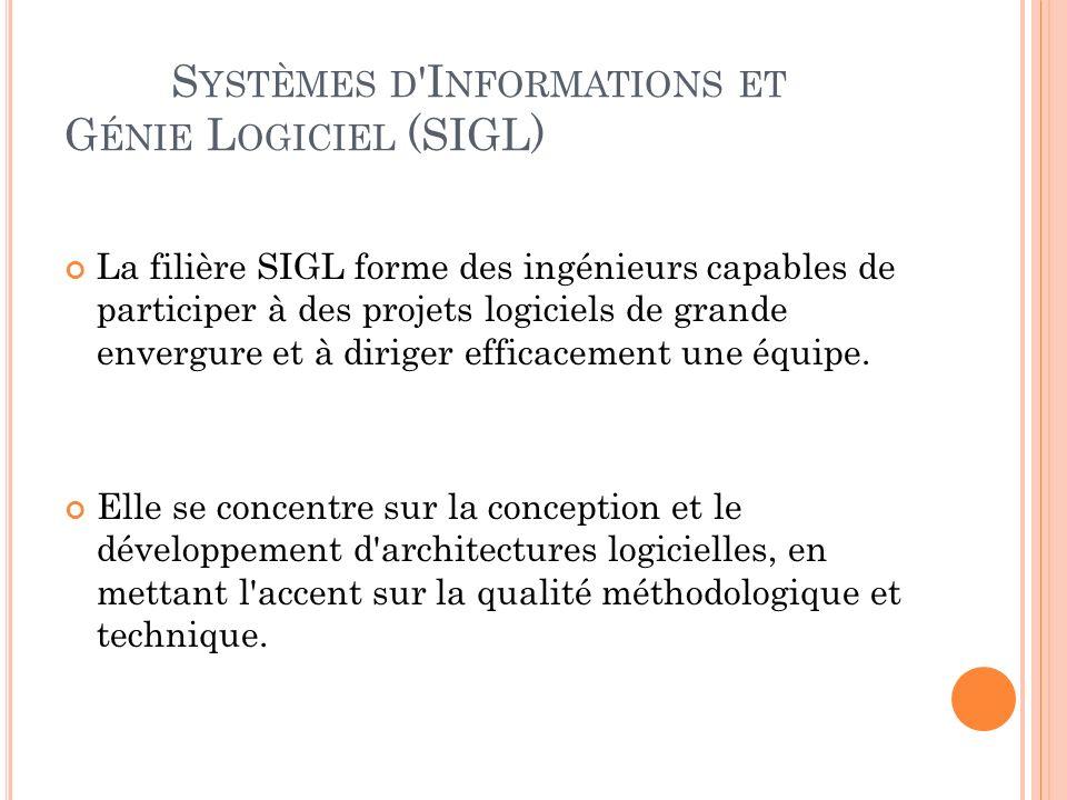 S YSTÈMES D I NFORMATIONS ET G ÉNIE L OGICIEL (SIGL) La filière SIGL forme des ingénieurs capables de participer à des projets logiciels de grande envergure et à diriger efficacement une équipe.