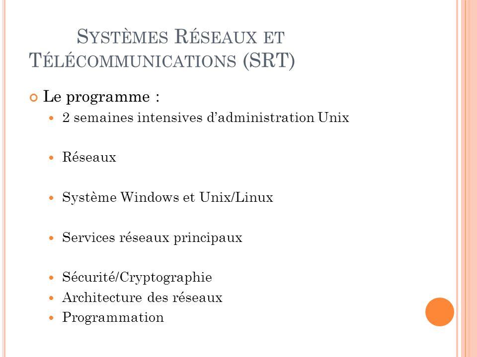 S YSTÈMES R ÉSEAUX ET T ÉLÉCOMMUNICATIONS (SRT) Le programme : 2 semaines intensives dadministration Unix Réseaux Système Windows et Unix/Linux Services réseaux principaux Sécurité/Cryptographie Architecture des réseaux Programmation