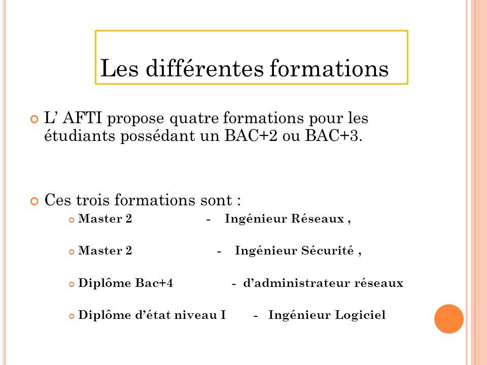 L AFTI propose quatre formations pour les étudiants possédant un BAC+2 ou BAC+3.
