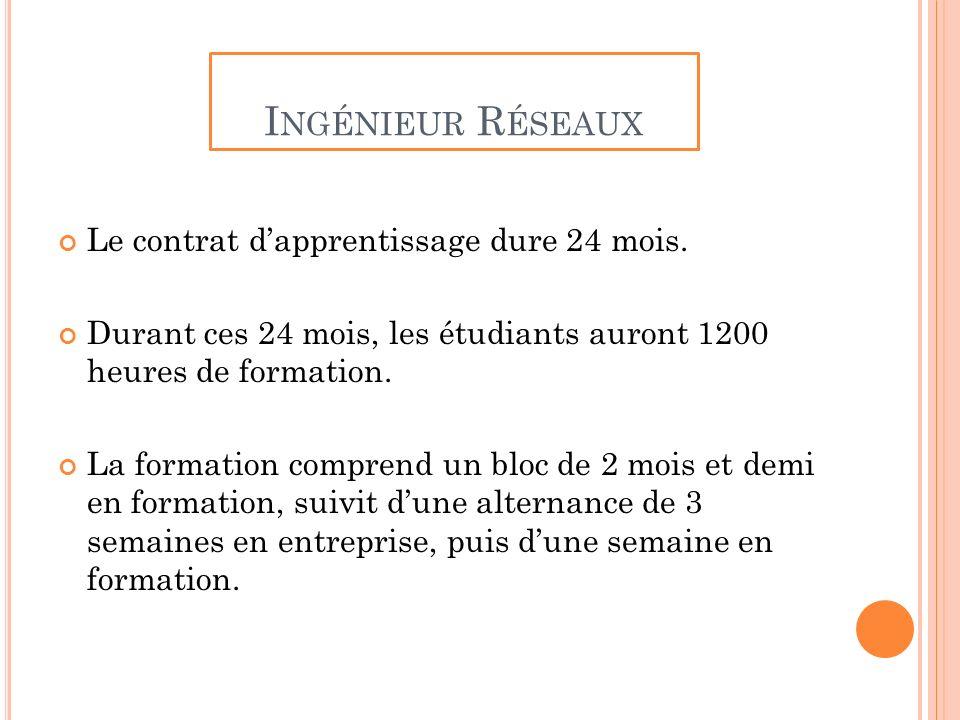 I NGÉNIEUR R ÉSEAUX Le contrat dapprentissage dure 24 mois.