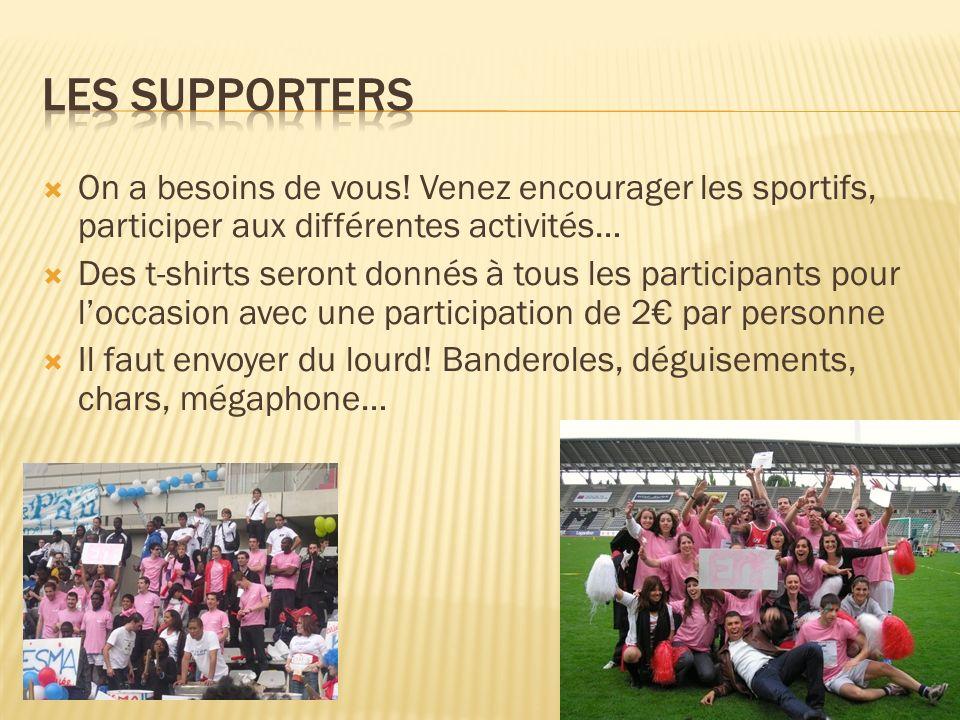Il faut sinscrire sur www.cdmge.fr jusquau 26 avrilwww.cdmge.fr Vous pouvez inscrire vos camarades.