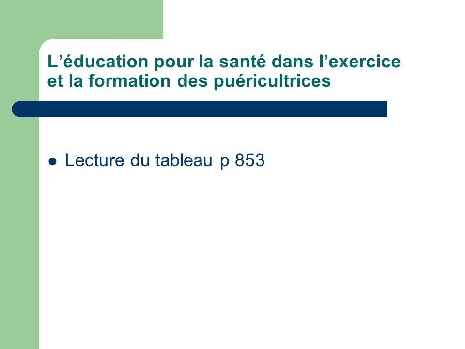 Léducation pour la santé dans lexercice et la formation des puéricultrices Lecture du tableau p 853