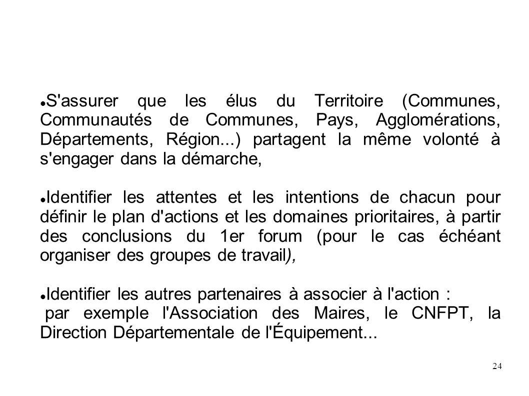 24 S'assurer que les élus du Territoire (Communes, Communautés de Communes, Pays, Agglomérations, Départements, Région...) partagent la même volonté à