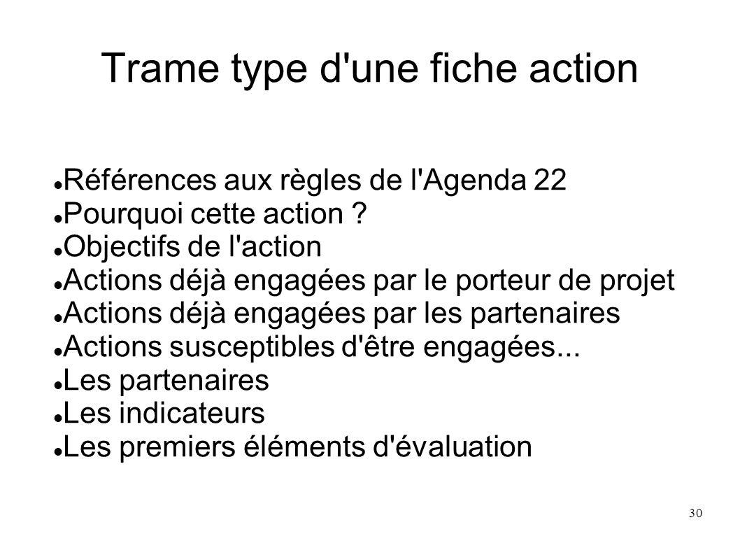 30 Trame type d'une fiche action Références aux règles de l'Agenda 22 Pourquoi cette action ? Objectifs de l'action Actions déjà engagées par le porte