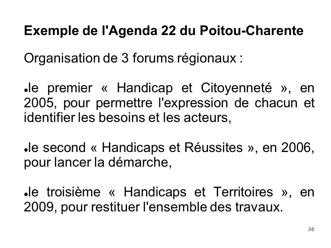 36 Exemple de l'Agenda 22 du Poitou-Charente Organisation de 3 forums régionaux : le premier « Handicap et Citoyenneté », en 2005, pour permettre l'ex