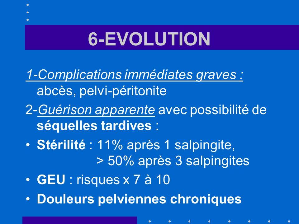 6-EVOLUTION 1-Complications immédiates graves : abcès, pelvi-péritonite 2-Guérison apparente avec possibilité de séquelles tardives : Stérilité : 11%