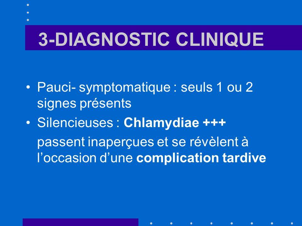 3-DIAGNOSTIC CLINIQUE Pauci- symptomatique : seuls 1 ou 2 signes présents Silencieuses : Chlamydiae +++ passent inaperçues et se révèlent à loccasion