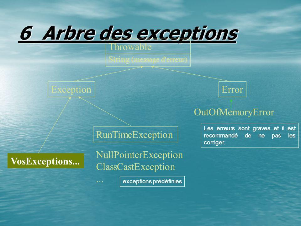 6_Arbre des exceptions Throwable String (message d'erreur) ErrorException RunTimeException VosExceptions... OutOfMemoryError NullPointerException Clas
