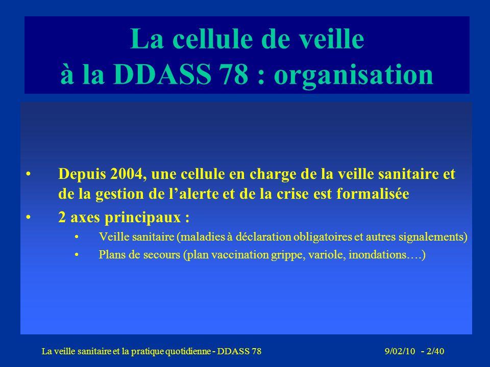 9/02/10 - 1/40La veille sanitaire et la pratique quotidienne - DDASS 78 La veille sanitaire et la pratique quotidienne Dr Blandine Picon (MISP) Cather
