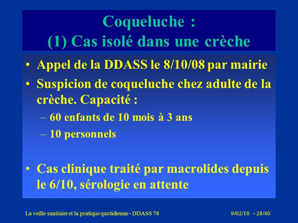 9/02/10 - 27/40La veille sanitaire et la pratique quotidienne - DDASS 78 Coqueluche - Clinique Accès de toux violents et persistants sans fièvre Trait