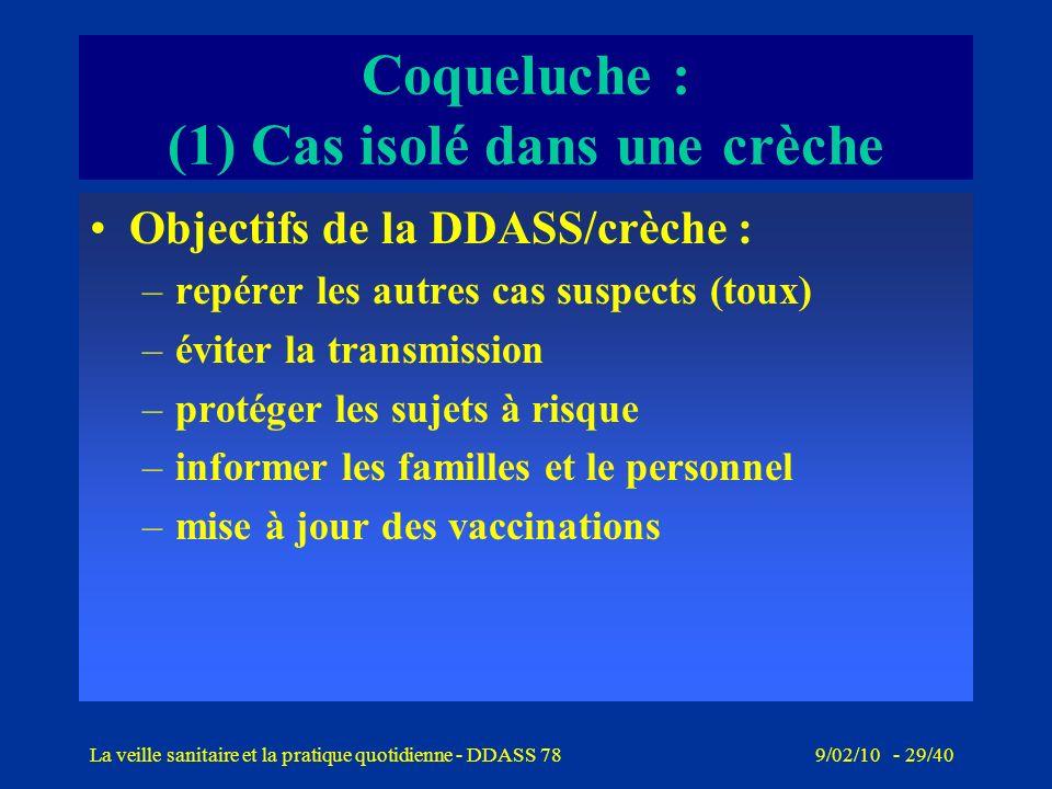 9/02/10 - 28/40La veille sanitaire et la pratique quotidienne - DDASS 78 Coqueluche : (1) Cas isolé dans une crèche Appel de la DDASS le 8/10/08 par m