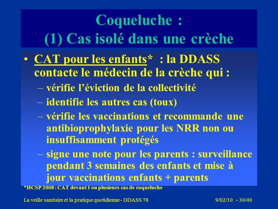 9/02/10 - 29/40La veille sanitaire et la pratique quotidienne - DDASS 78 Coqueluche : (1) Cas isolé dans une crèche Objectifs de la DDASS/crèche : –re