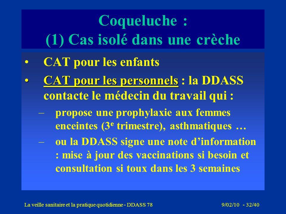 9/02/10 - 31/40La veille sanitaire et la pratique quotidienne - DDASS 78 CAT pour les enfants* : la DDASS contacte le médecin de la crèche qui : –véri