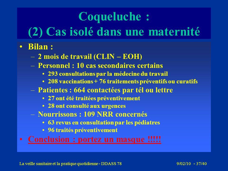 9/02/10 - 36/40La veille sanitaire et la pratique quotidienne - DDASS 78 Coqueluche : (2) Cas isolé dans une maternité Patientes –Liste des patientes