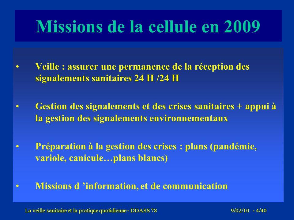 9/02/10 - 3/40La veille sanitaire et la pratique quotidienne - DDASS 78 HISTORIQUE 1964 - Création des DDASS avec 2 missions : –hygiène du milieu (env