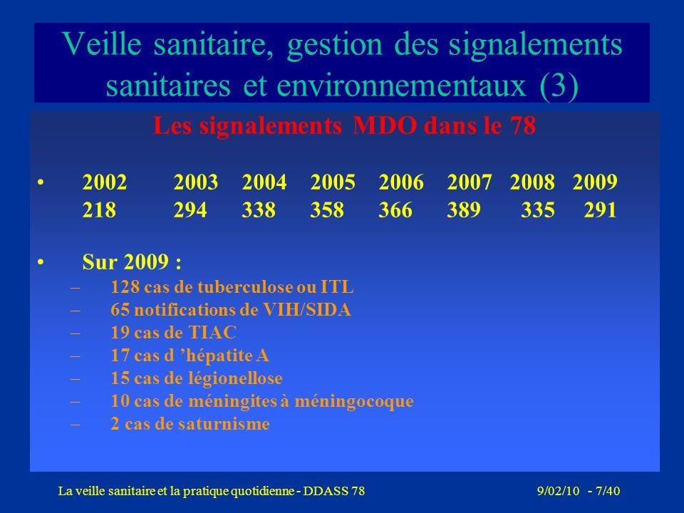 9/02/10 - 6/40La veille sanitaire et la pratique quotidienne - DDASS 78