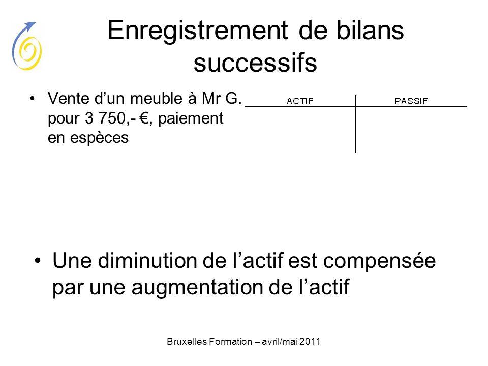 Bruxelles Formation – avril/mai 2011 Enregistrement de bilans successifs Vente dun meuble à Mr G. pour 3 750,-, paiement en espèces Une diminution de