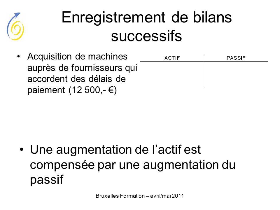 Bruxelles Formation – avril/mai 2011 Enregistrement de bilans successifs Acquisition de machines auprès de fournisseurs qui accordent des délais de pa